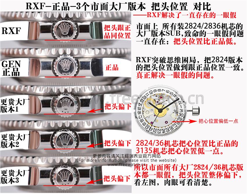 RXF厂劳力士黑水鬼对比正品和其它厂评测-第3张