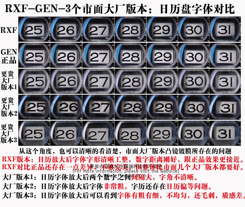 RXF厂劳力士黑水鬼对比正品和其它厂评测-第7张