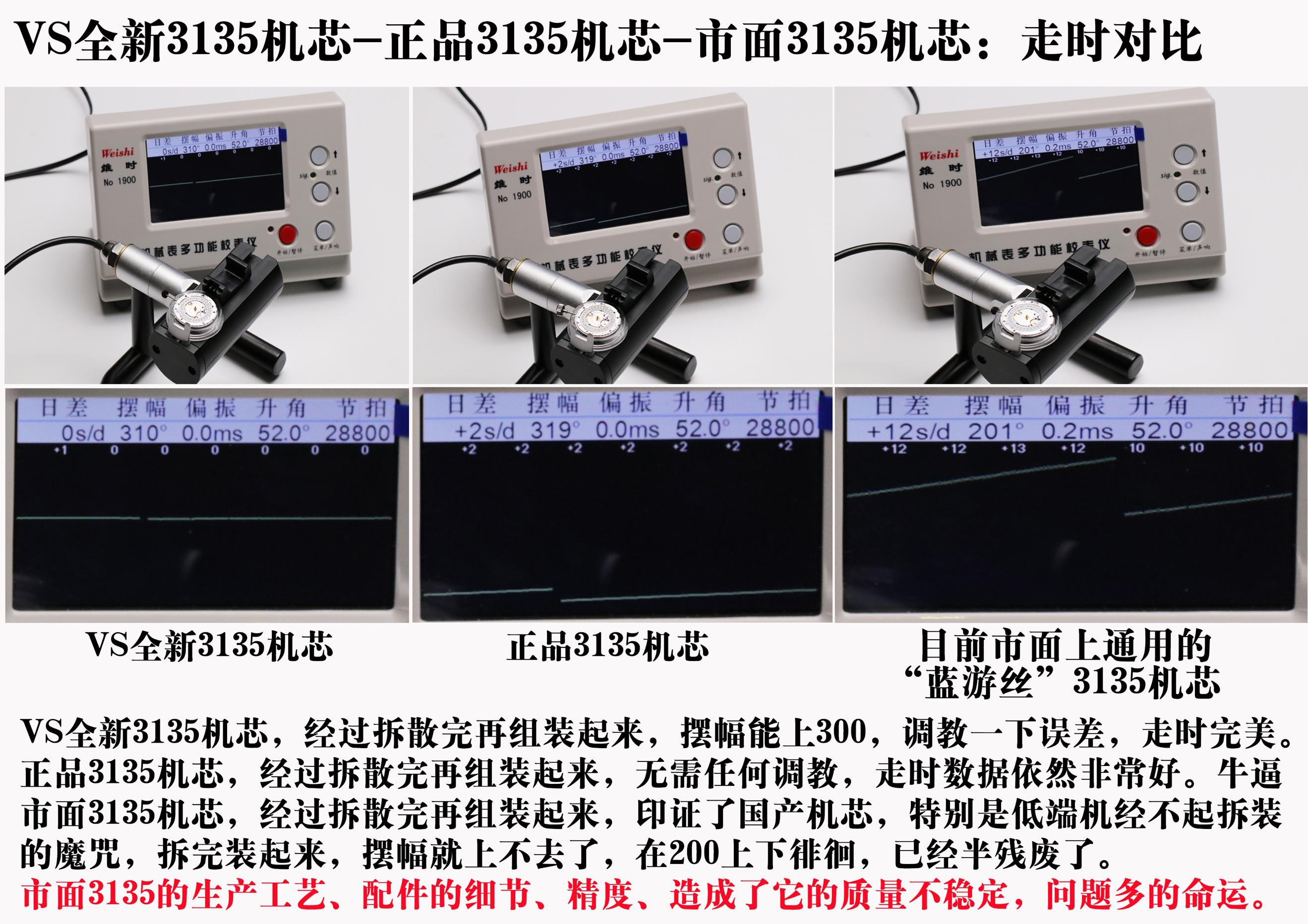VS厂全新复刻劳力士3135机芯对比正品和其它版本评测-第14张