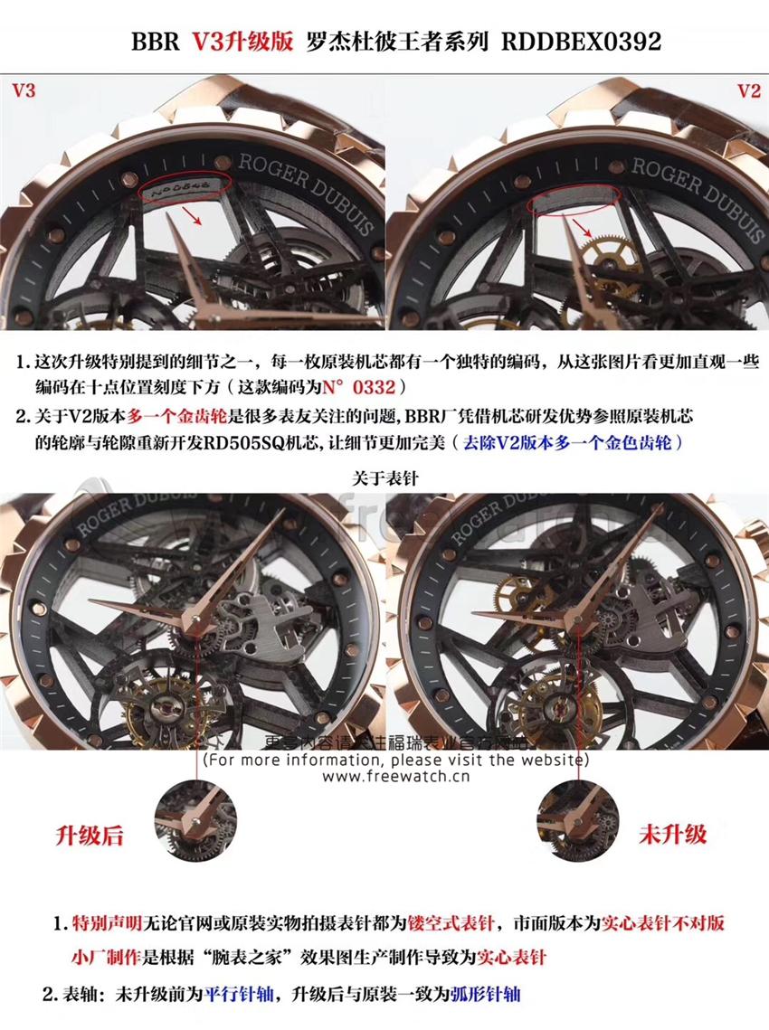 BBR厂V3罗杰杜比王者镂空陀飞轮升级了哪些方面-第3张
