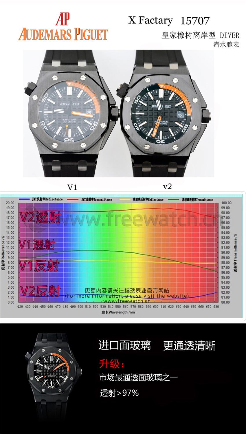 XF厂V3爱彼AP15706和AP15707与升级了哪些方面-第9张